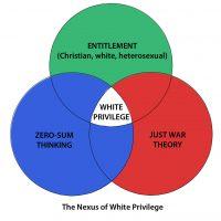 TruthToTell April 11: WHITE PRIVILEGE REDUX: Our Advantage Persists - AUDIO BELOW